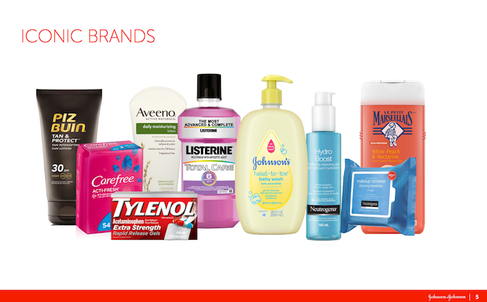 Johnson & Johnson Iconic Brands