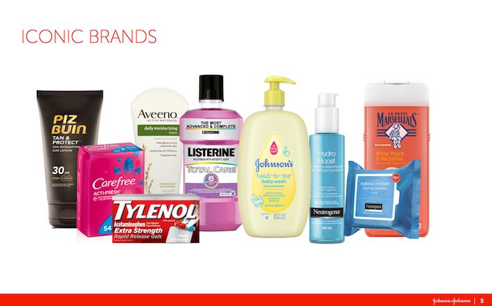 Johnson & Johnson Iconic Brands