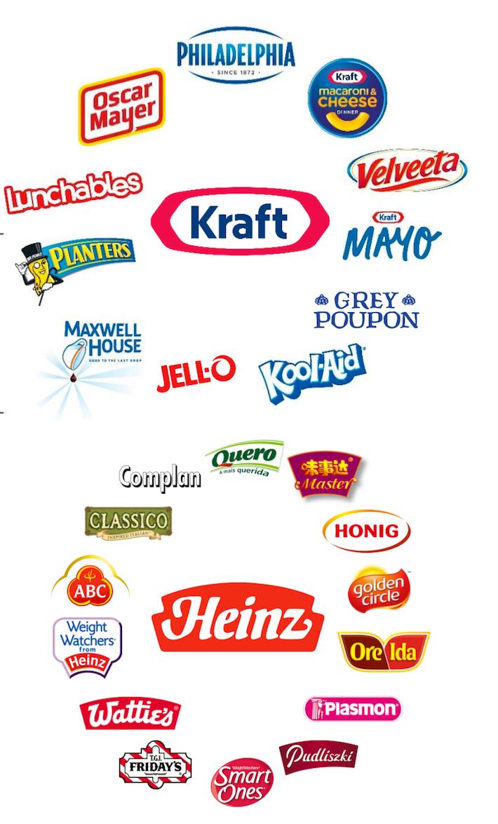 KHC Brand Portfolio