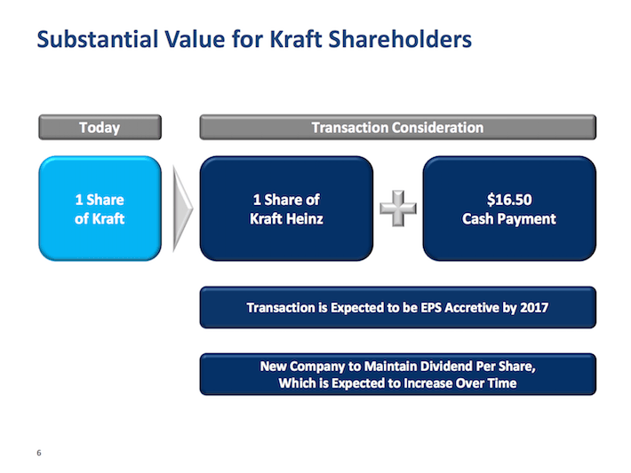KHC Substantial Value for Kraft Shareholders