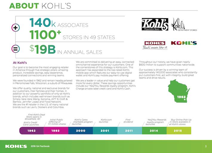 KSS About Kohls