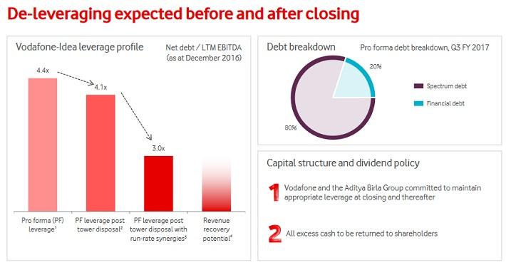 Verizon Stock: Capital Structure Analysis (VZ)