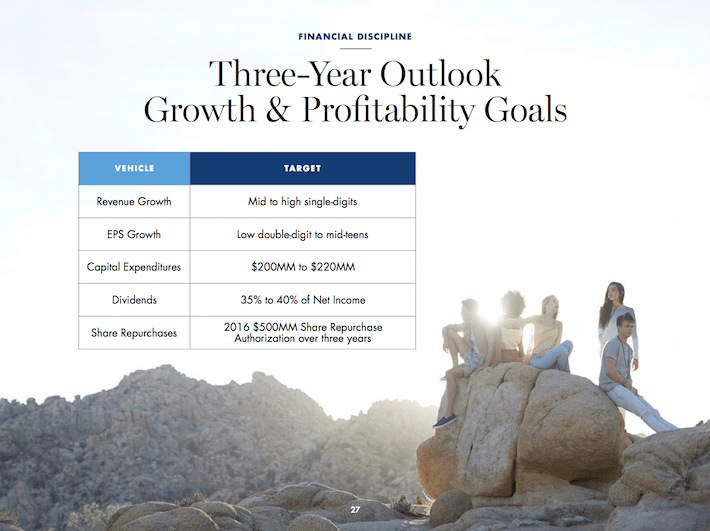 WSM Three-Year Outlook Growth & Profitability Goals