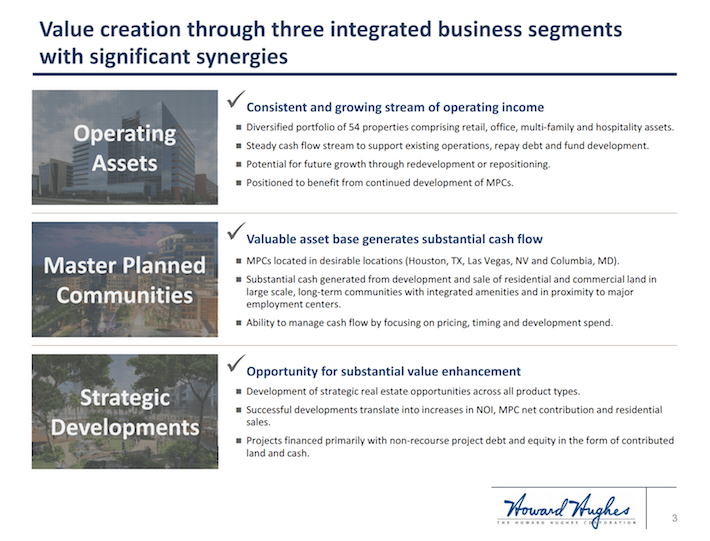 HHC Value Creation Through Three Integrated Business Segments With Significant Synergies