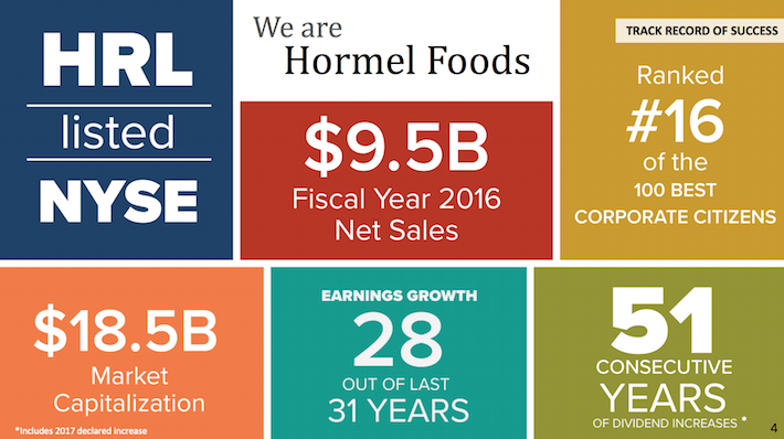HRL We Are Hormel Foods