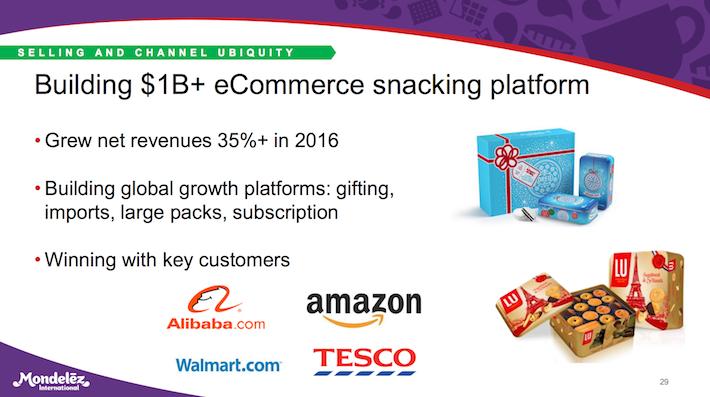 MDLZ Mondelez International Building $1 Billion eCommerce Snacking Platform