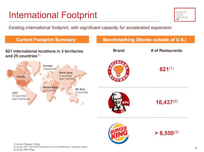 QSR International Footprint