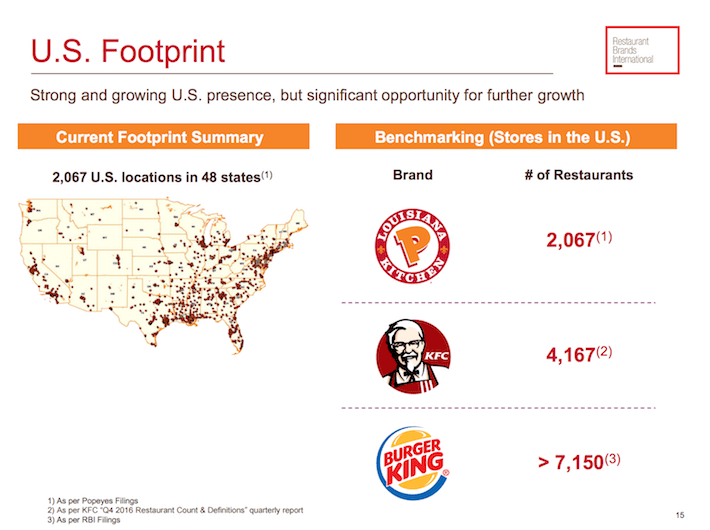 QSR U.S. Footprint