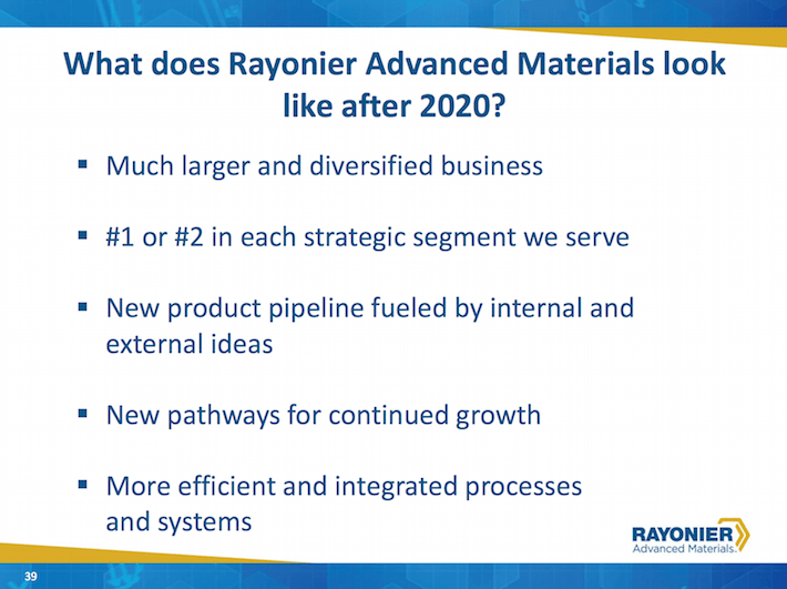 RYAM What Does Rayonier Advanced Materials Look Like After 2020