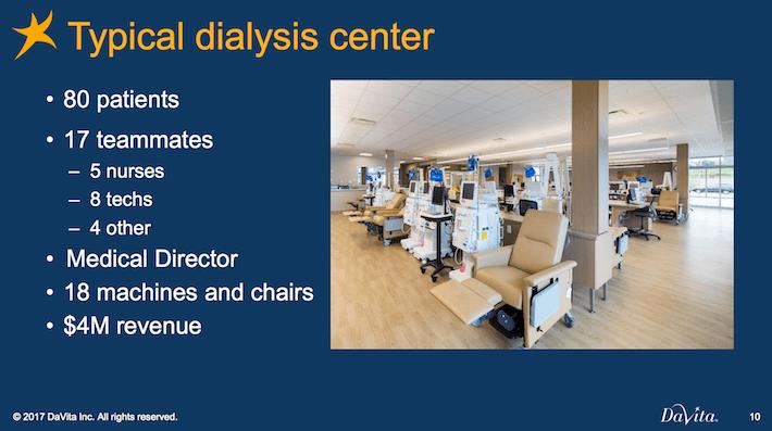DVA DaVita Typical Dialysis Center