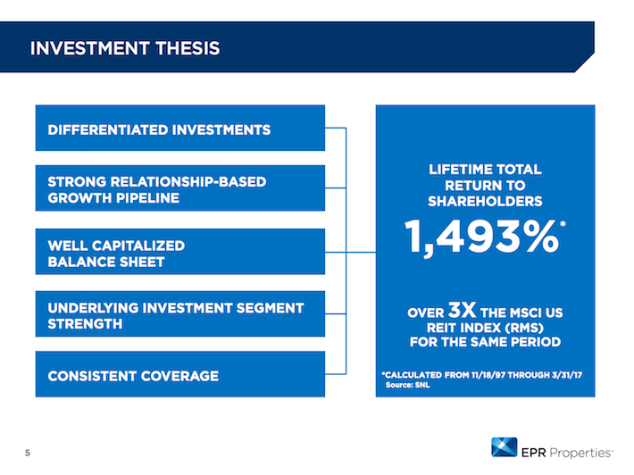 EPR Properties Investment Thesis