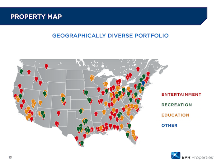 EPR Properties Property Map