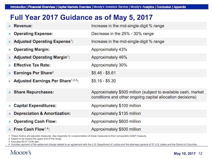 MCO Moody's Corporation Full Year 2017 Guidance As of May 5, 2017