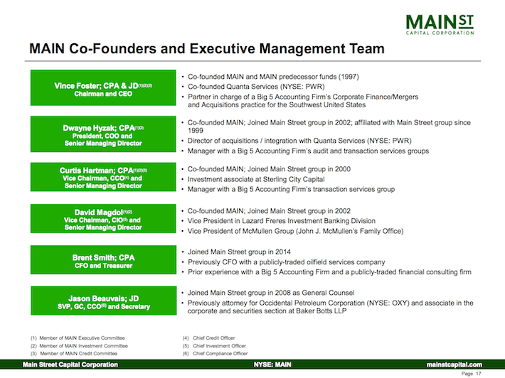 Main Street Capital Corporation MAIN Co-Founders and Executive Management Team