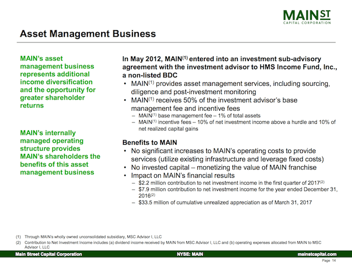 Main Street Capital Corporation Asset Management Business