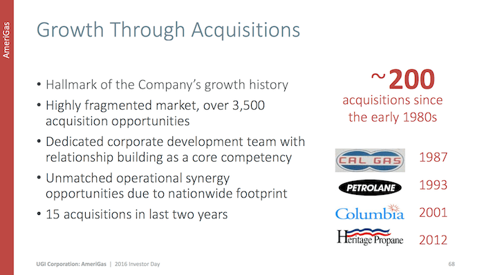 APU AmeriGas Partners Growth Through Acquisitions