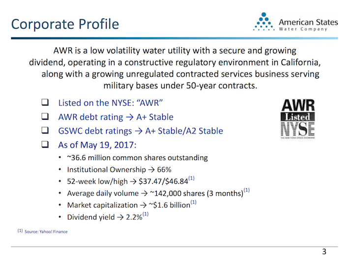 AWR American States Water Corporate Profile
