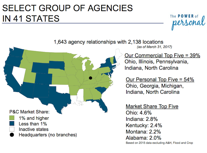 CINF Cincinnati Financial Select Group of Agencies In 41 States
