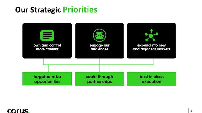 CJREF Corus Entertainment Our Strategic Priority