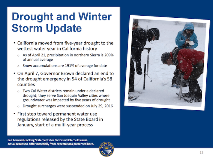 CWT California Water Services Group Drought and Winter Storm Update