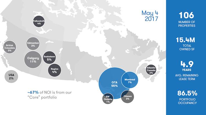 DRETF Dream Office REIT Portfolio at May 4, 2017
