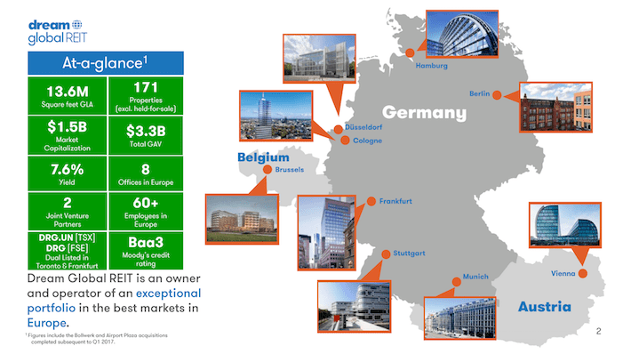 DUNDF Dream Global REIT Germany