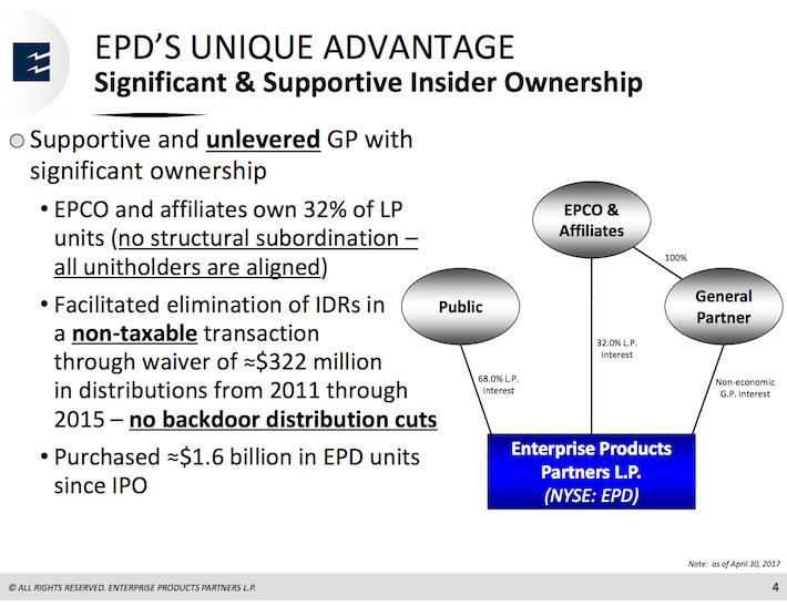 EPD Enterprise Products Partners EPD's Unique Advantage