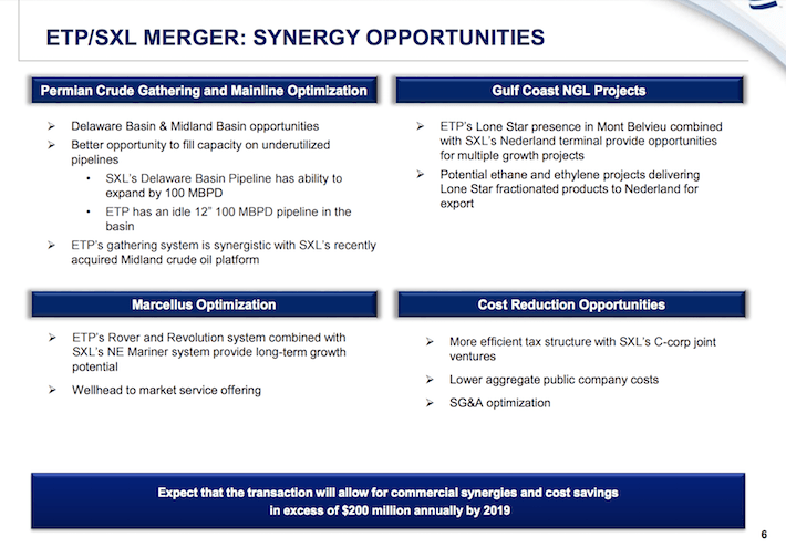 ETE Energy Transfer Equity Synergy Opportunities