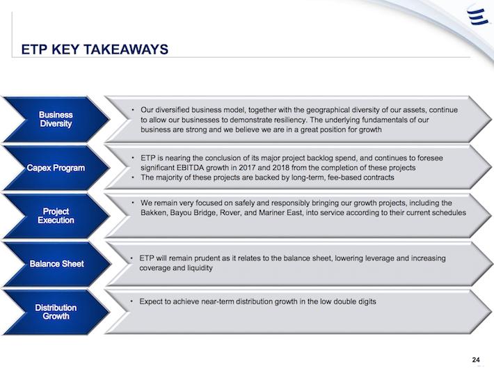 ETP Energy Transfer ETP Key Takeaways