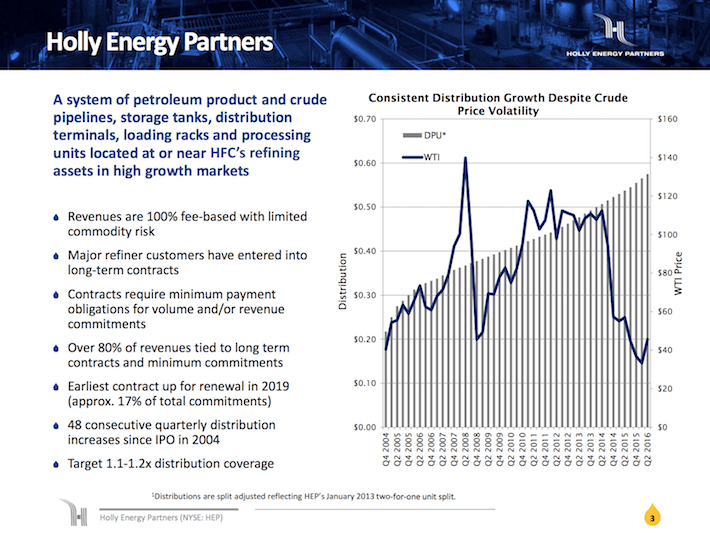 HEP Holly Energy Partners Business Overview