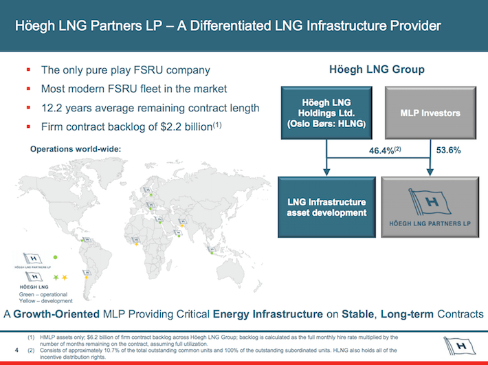 HMLP Hoegh LNG Partners A Differentiated LNG Infrastructure Provider