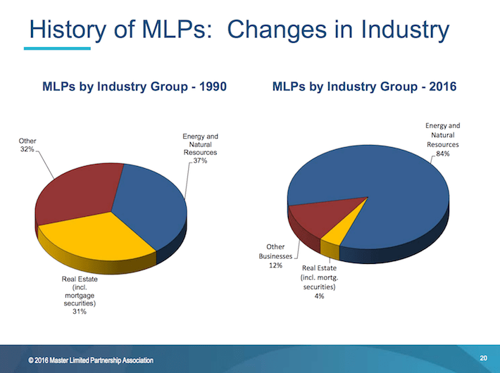 History of MLPs Changes in Industry