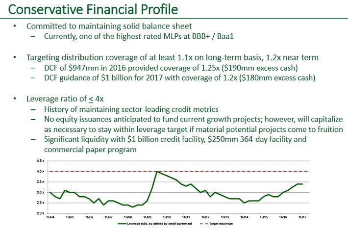 MMP Financial