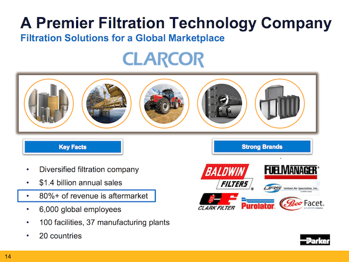 PH Parker-Hannifin A Premier Filtration Technology Company