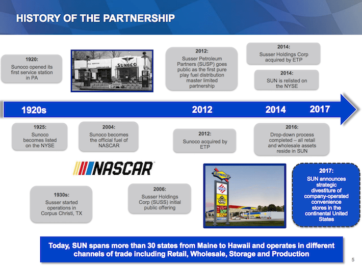 SUN Sunoco LP History of the Partnership