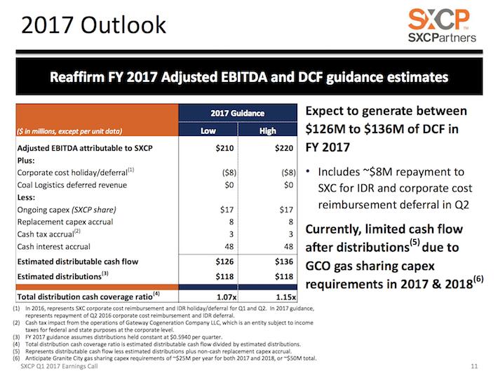 SXCP SunCoke Energy Partners 2017 Outlook