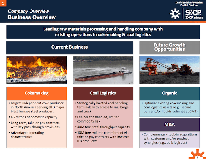 SXCP SunCoke Energy Partners Business Overview