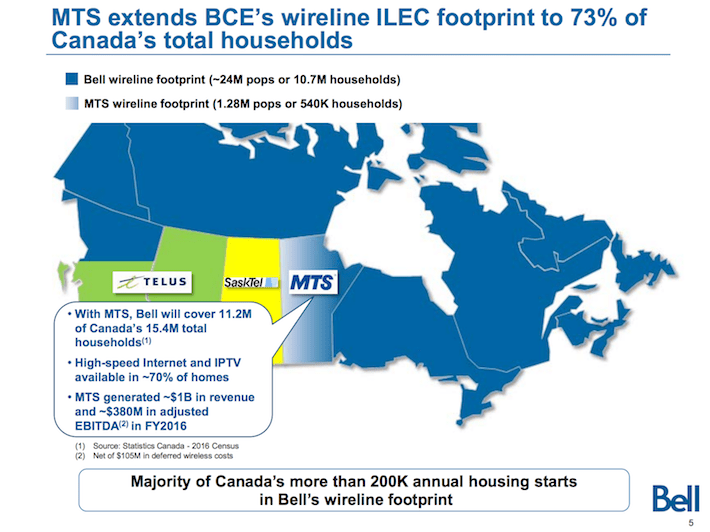 BCE Inc MTS Extends BCE's Wireline ILEC Footprints to 73% Of Canada's Total Households