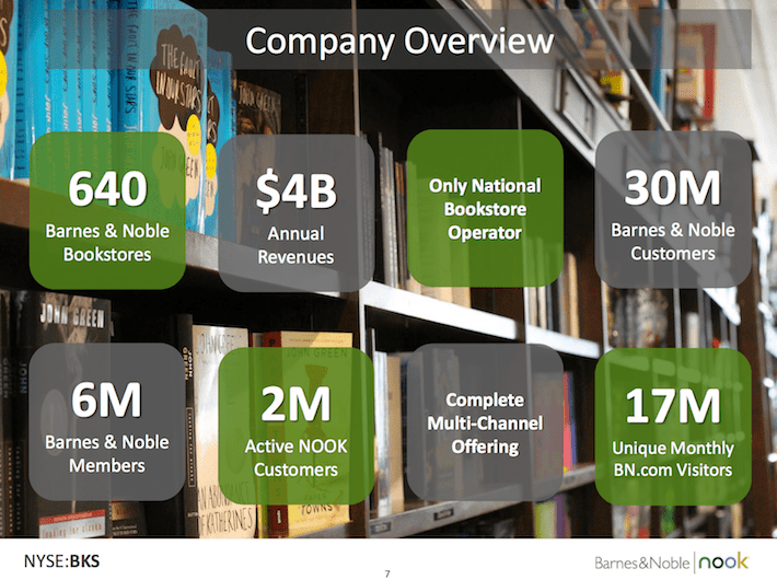 BKS Barnes & Noble Company Overview
