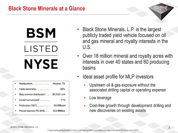 BSM Black Stone Minerals At A Glance