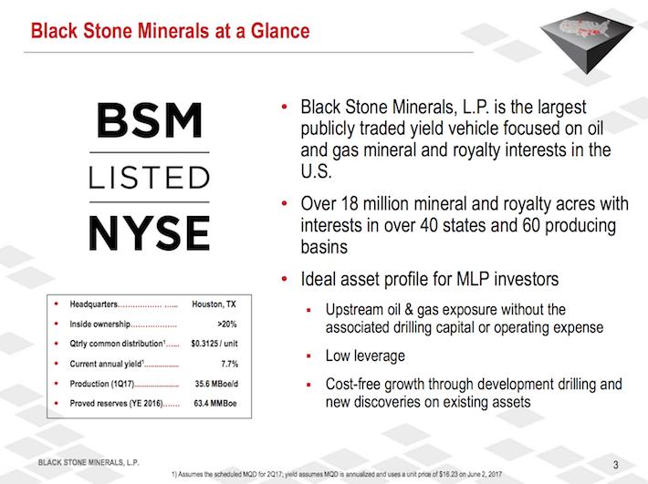 BSM Black Stone Minerals At A Glance