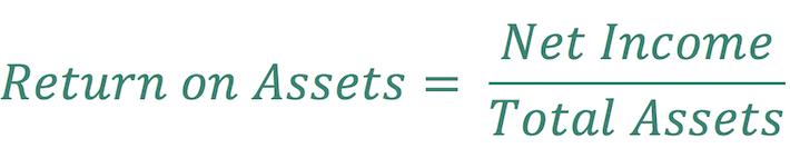 Return on Assets Calculation