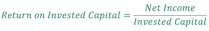 Return on Invested Capital Calculation