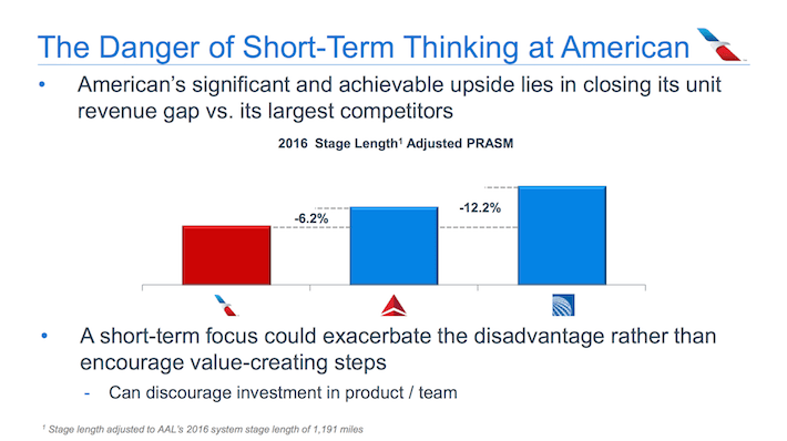 AAL American Airlines The Danger of Short-Term Thinking