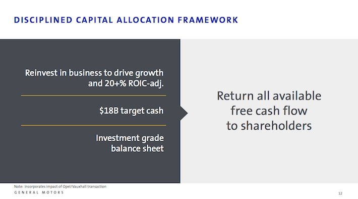 GM General Motors Disciplined Capital Allocation Framework