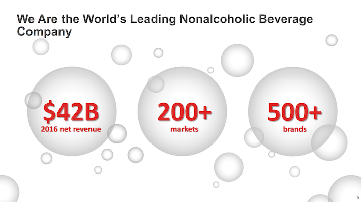 KO Coca-Cola We Are The World's Leading Nonalcoholic Beverage Company