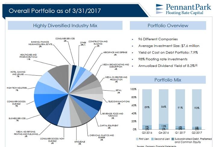 PFLT Overview