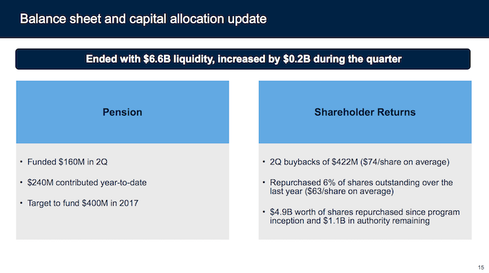 UAL Balance Sheet And Capital Allocation Update