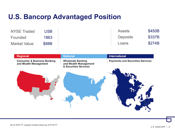USB US Bancorp Advantaged Position
