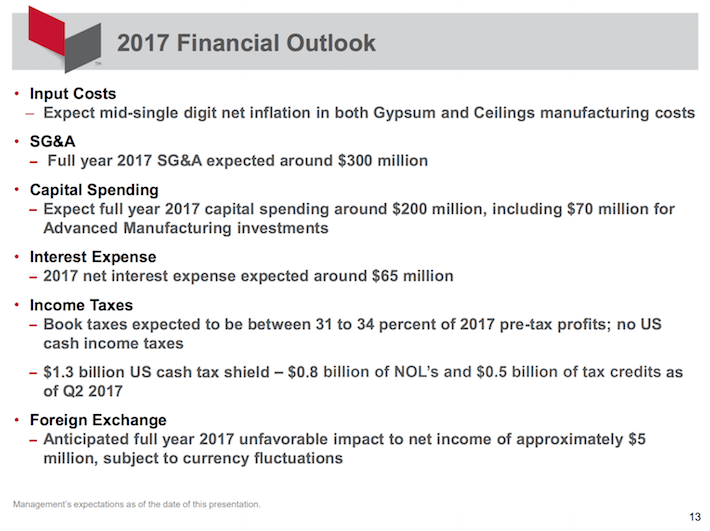 USG Corporation 2017 Financial Outlook